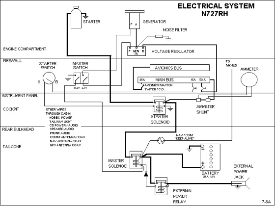 aircraft electrical system  electrical tutorials  mepits