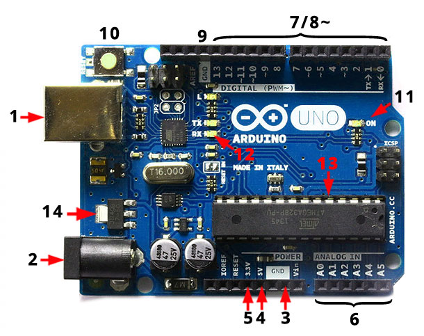 Arduino In side parts