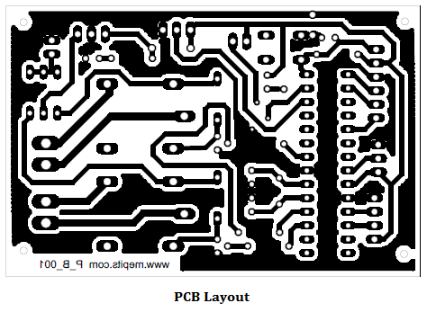 PCB layout home automation