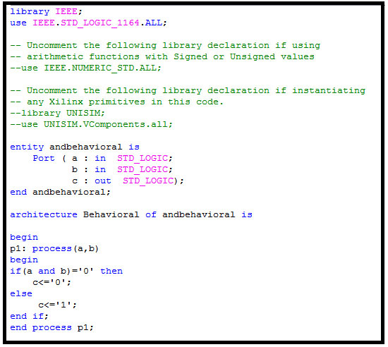VHDL Behavioral Model of AND Gate