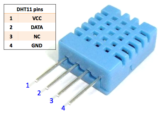 PIN DESCRIPTION OF HUMIDITY SENSOR