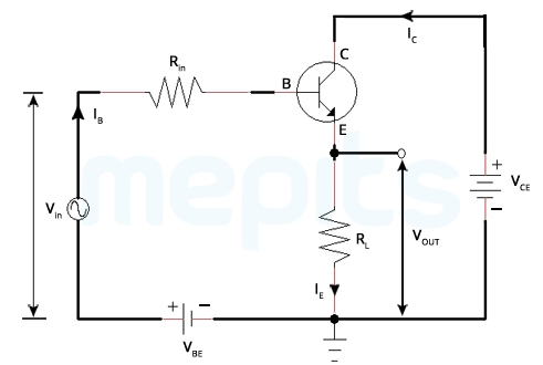 Common Collector Configuration of NPN Transistor