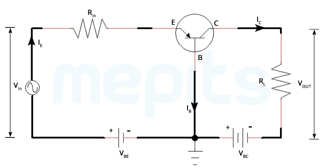 Common Base Configuration of PNP Transistor