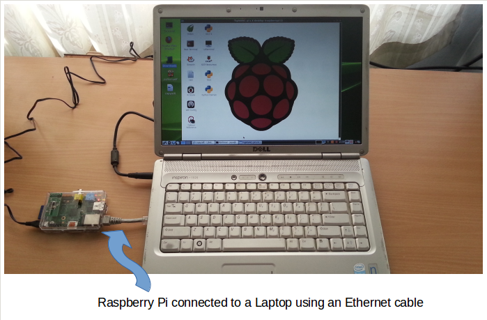 Configuring VNC server in Raspberry Pi