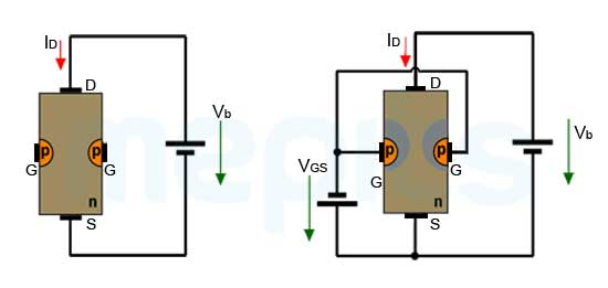 Working of Junction Field Effect Transistor