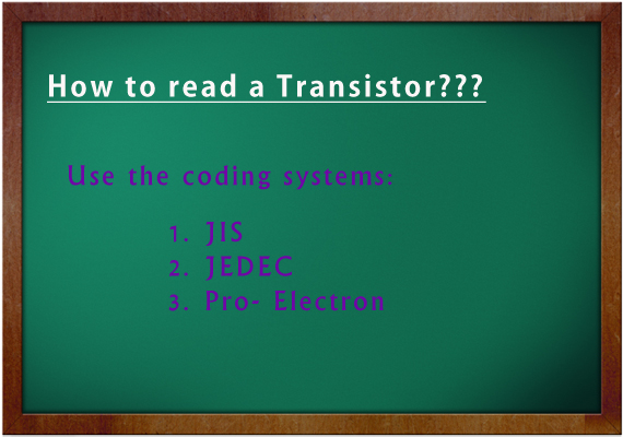 Learn coding system
