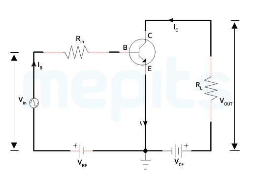 Common Emitter Configuration of NPN Transistor