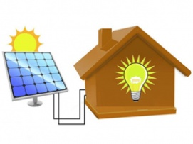 How to choose the right solar inverter and battery at home?
